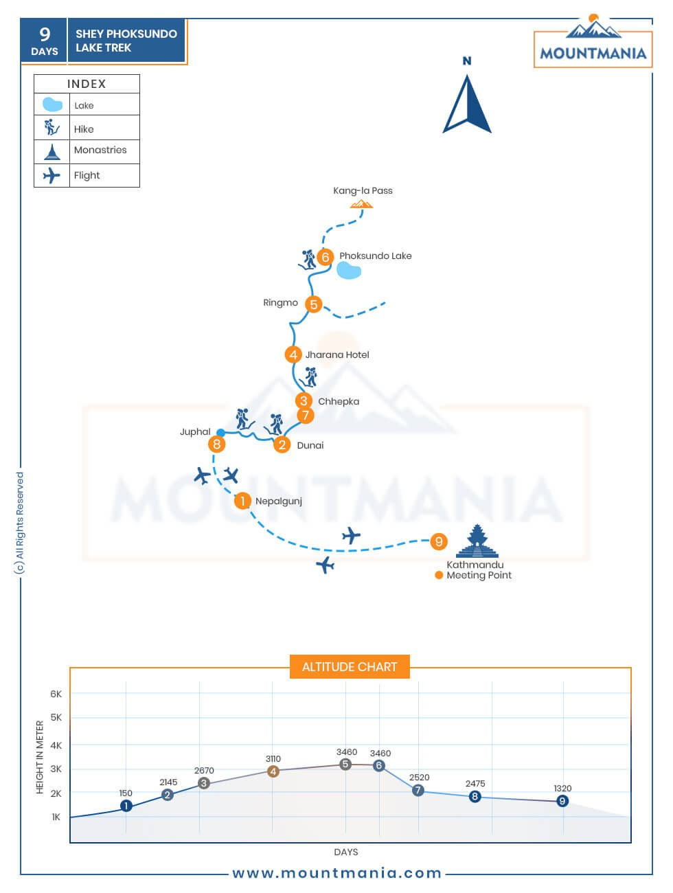 Shey Phoksundo Lake Trek map