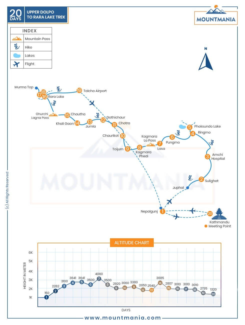 Upper Dolpo to Rara Lake Trek map