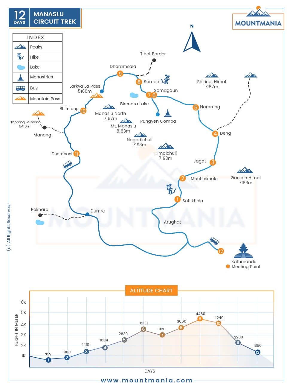 Manaslu Circuit Trek map