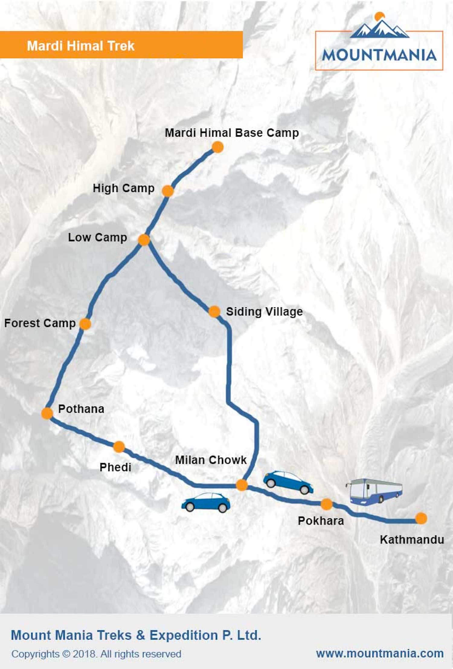 Mardi Himal Base Camp Trek map