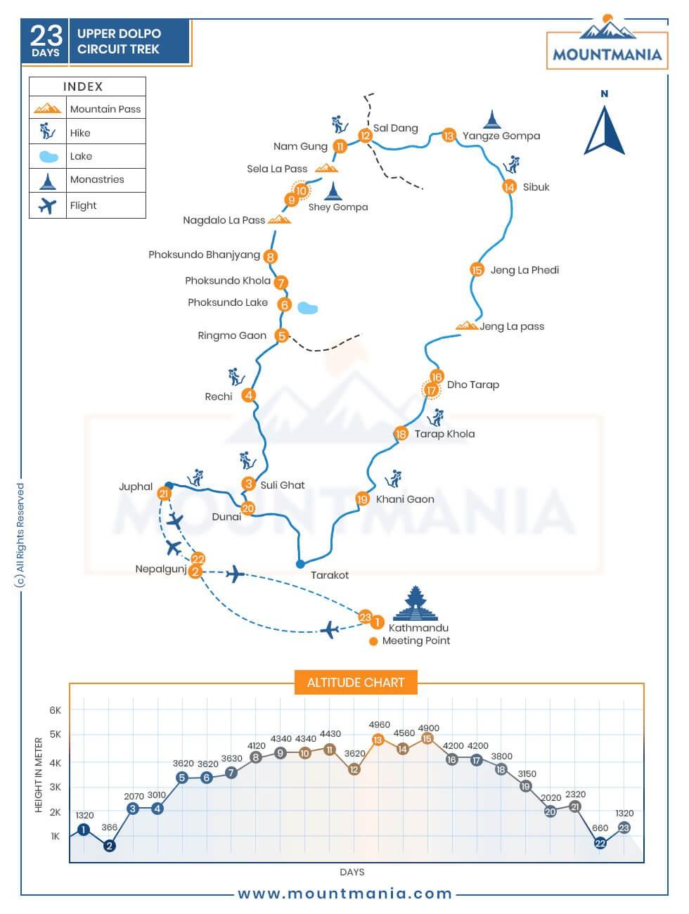 Upper Dolpo Circuit Trek map